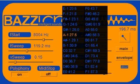 BazzIsm Mac 2.4.9 - Download