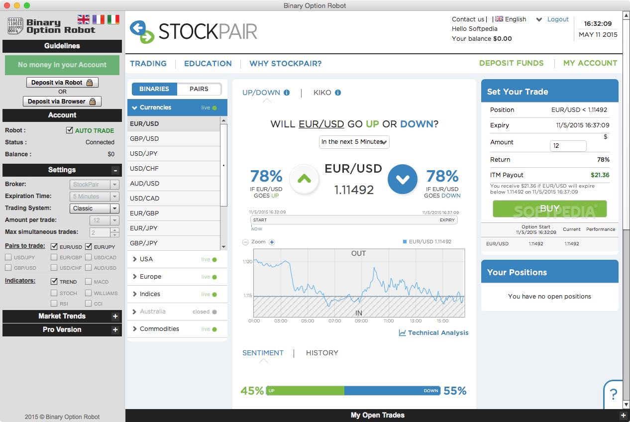 Test robot binary options