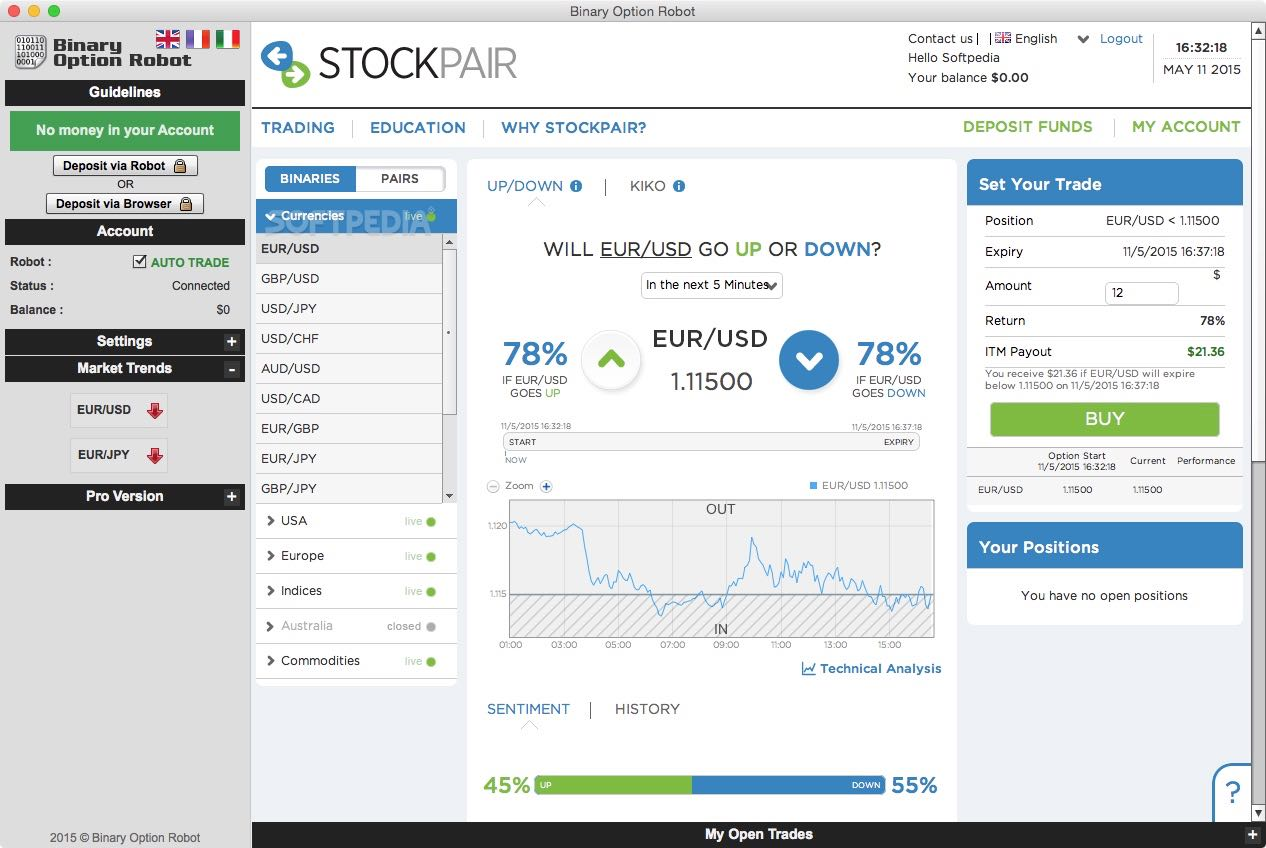Dukascopy binary options robot