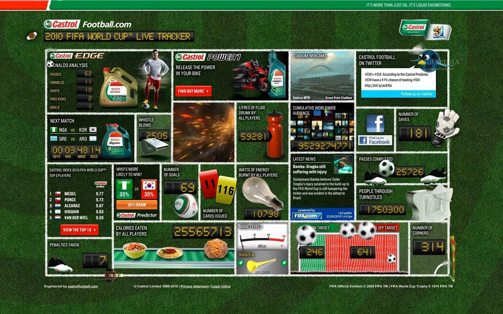 Castrol 2010 FIFA World Cup Live Tracker screenshot 1 - The ...