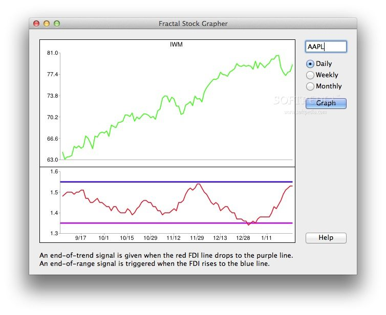 Fractal Stock Grapher screenshot 1 - In the main window of the application you can view the fractal stock graph.