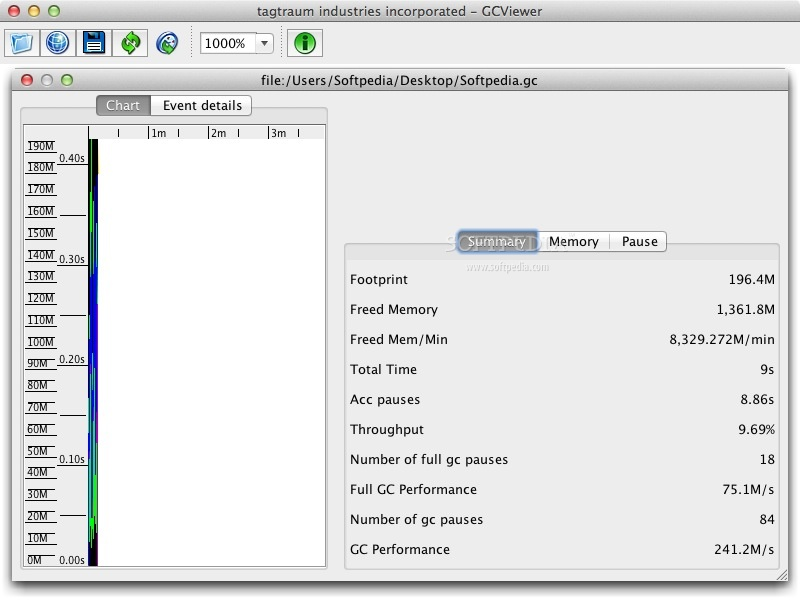 GCViewer screenshot 1 - By accessing the main window of the application, you will be able to view the contents of the loaded file.