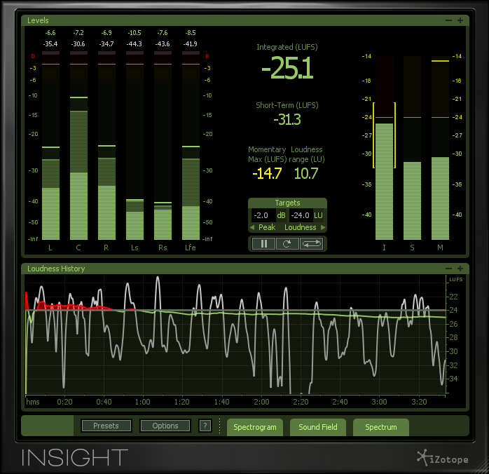 Insight screenshot 1 - Insight displays the levels and loudness history in the main window.